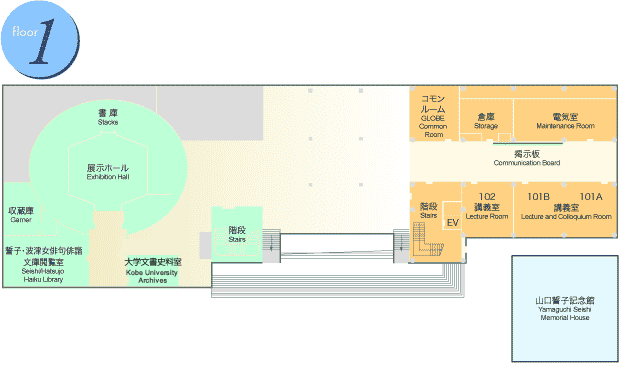 KOBE University Centennial Hall floor Map 1F